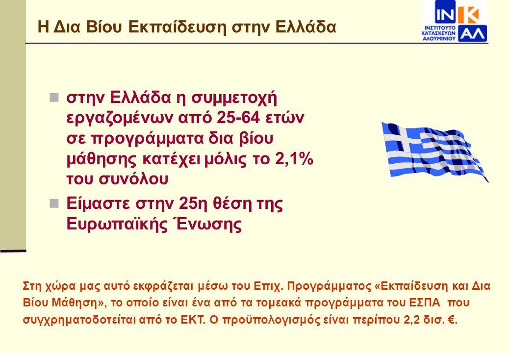 Η Δια Βίου Εκπαίδευση στην Ελλάδα