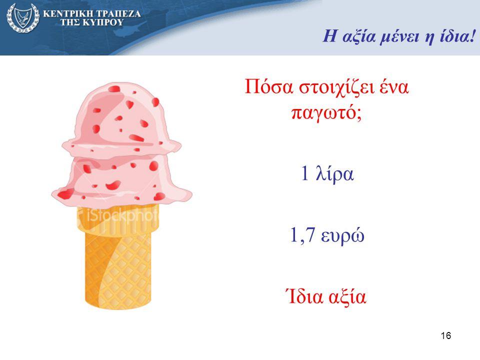 Πόσα στοιχίζει ένα παγωτό;
