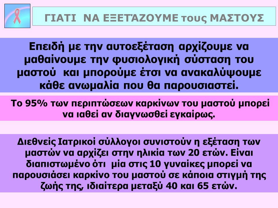 ΓΙΑΤΙ ΝΑ ΕΞΕΤΆΖΟΥΜΕ τους ΜΑΣΤΟΥΣ