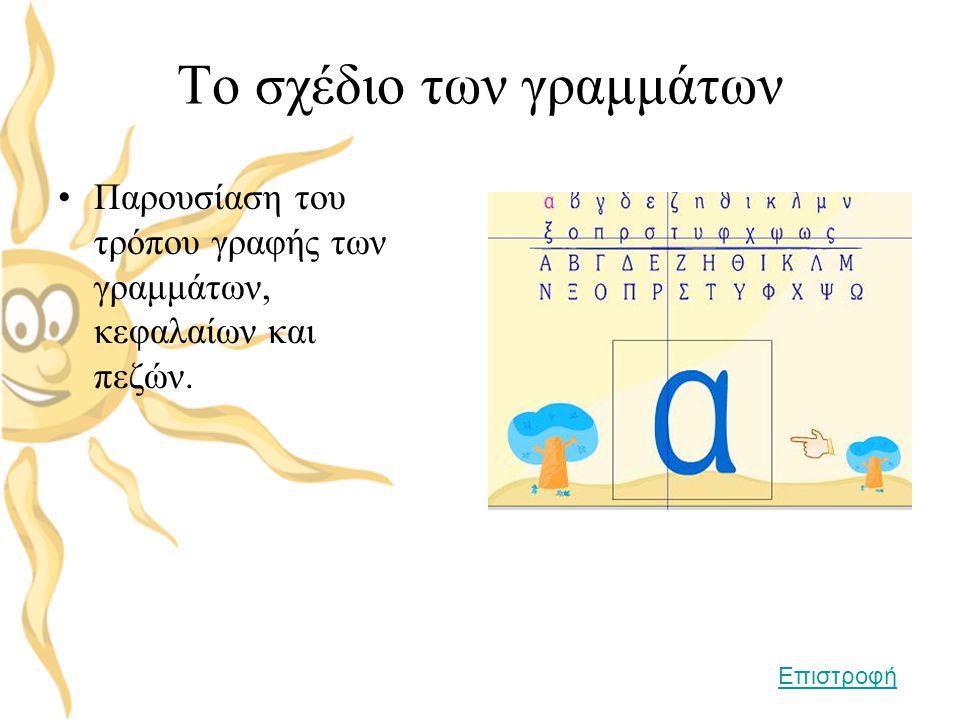 Το σχέδιο των γραμμάτων