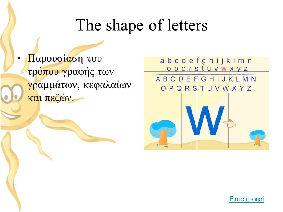 The shape of letters Παρουσίαση του τρόπου γραφής των γραμμάτων, κεφαλαίων και πεζών. Επιστροφή