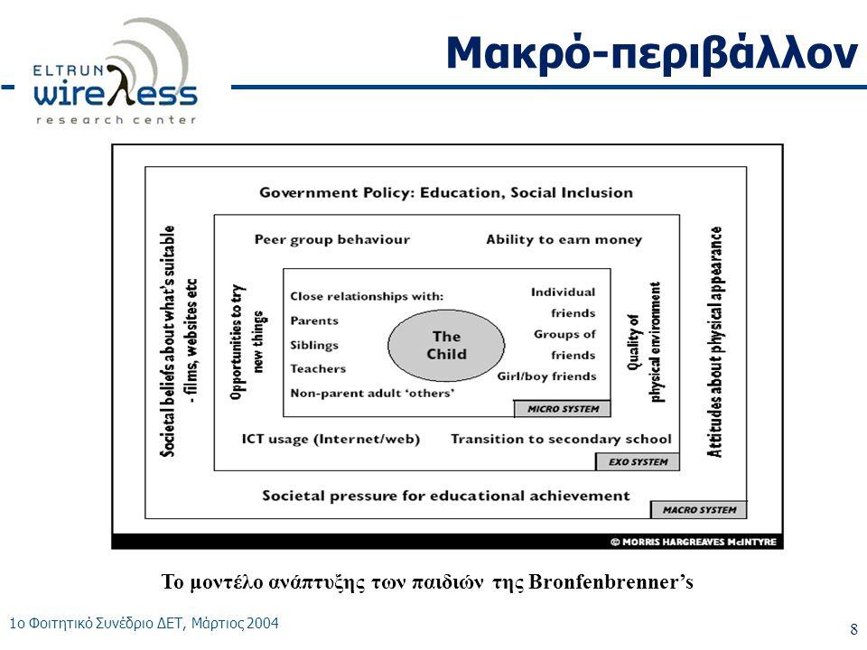 Μακρό-περιβάλλον Το μοντέλο ανάπτυξης των παιδιών της Bronfenbrenner's