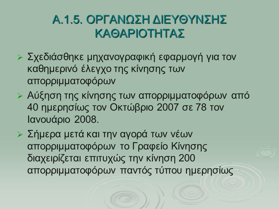 Α.1.5. ΟΡΓΑΝΩΣΗ ΔΙΕΥΘΥΝΣΗΣ ΚΑΘΑΡΙΟΤΗΤΑΣ