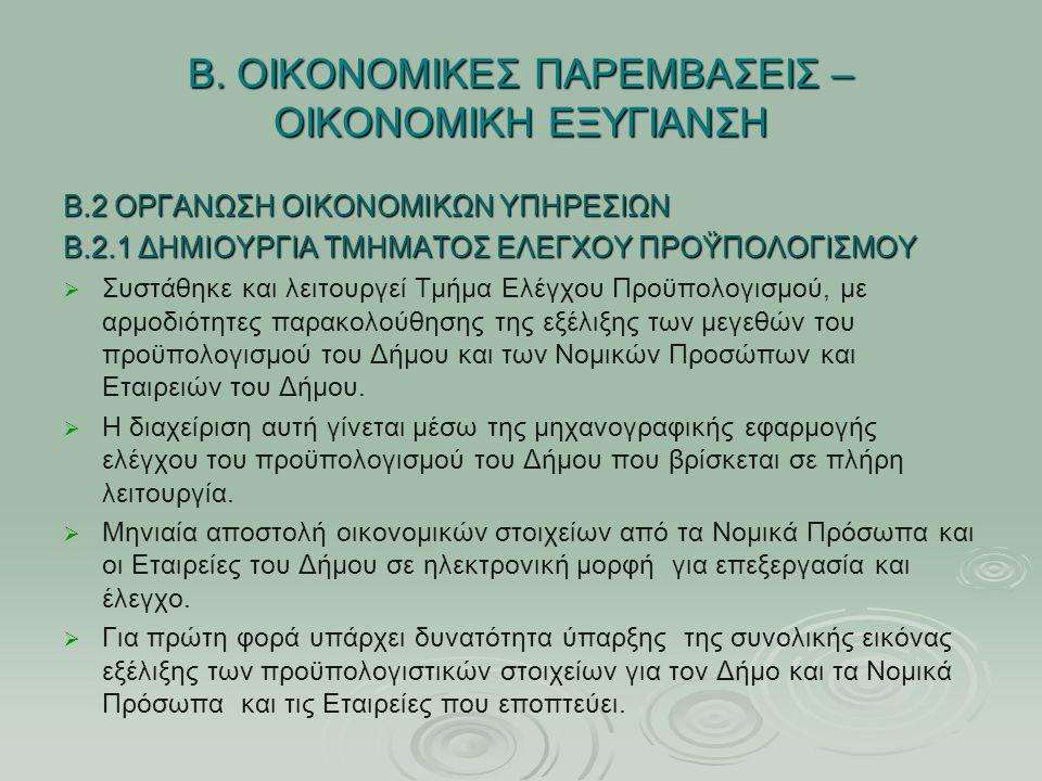 Β. ΟΙΚΟΝΟΜΙΚΕΣ ΠΑΡΕΜΒΑΣΕΙΣ – ΟΙΚΟΝΟΜΙΚΗ ΕΞΥΓΙΑΝΣΗ
