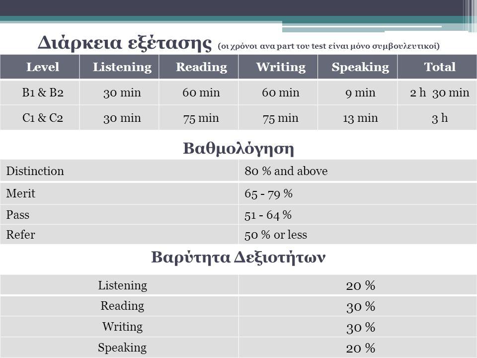 Διάρκεια εξέτασης (οι χρόνοι ανα part του test είναι μόνο συμβουλευτικοί)