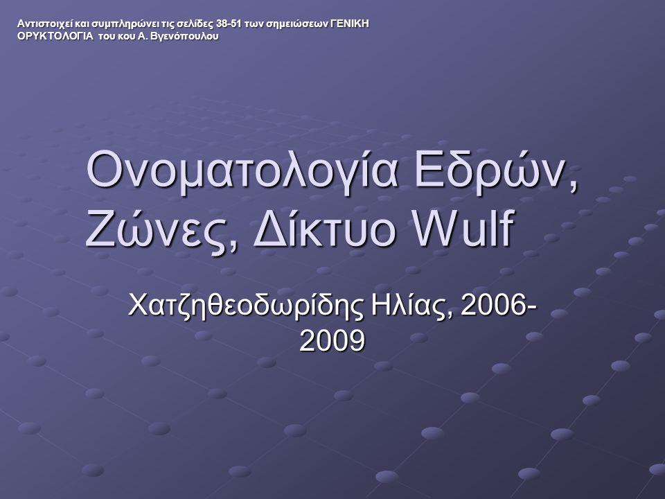 Ονοματολογία Εδρών, Ζώνες, Δίκτυο Wulf