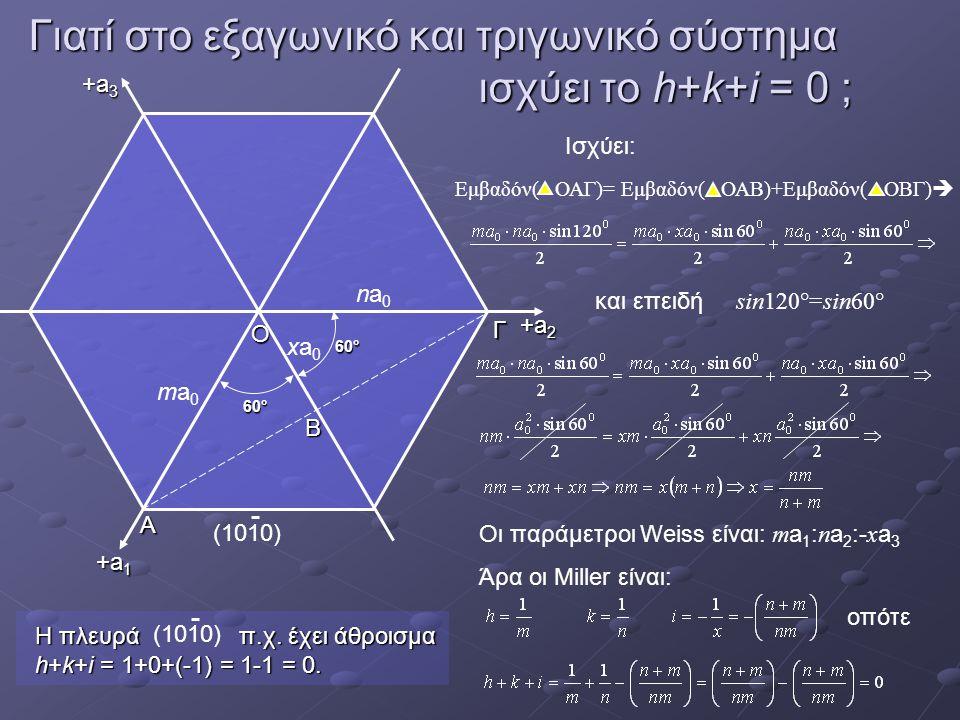 Γιατί στο εξαγωνικό και τριγωνικό σύστημα ισχύει το h+k+i = 0 ;