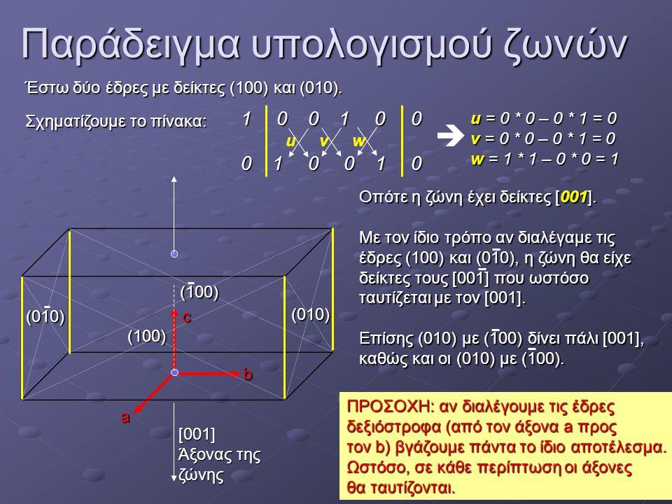 Παράδειγμα υπολογισμού ζωνών