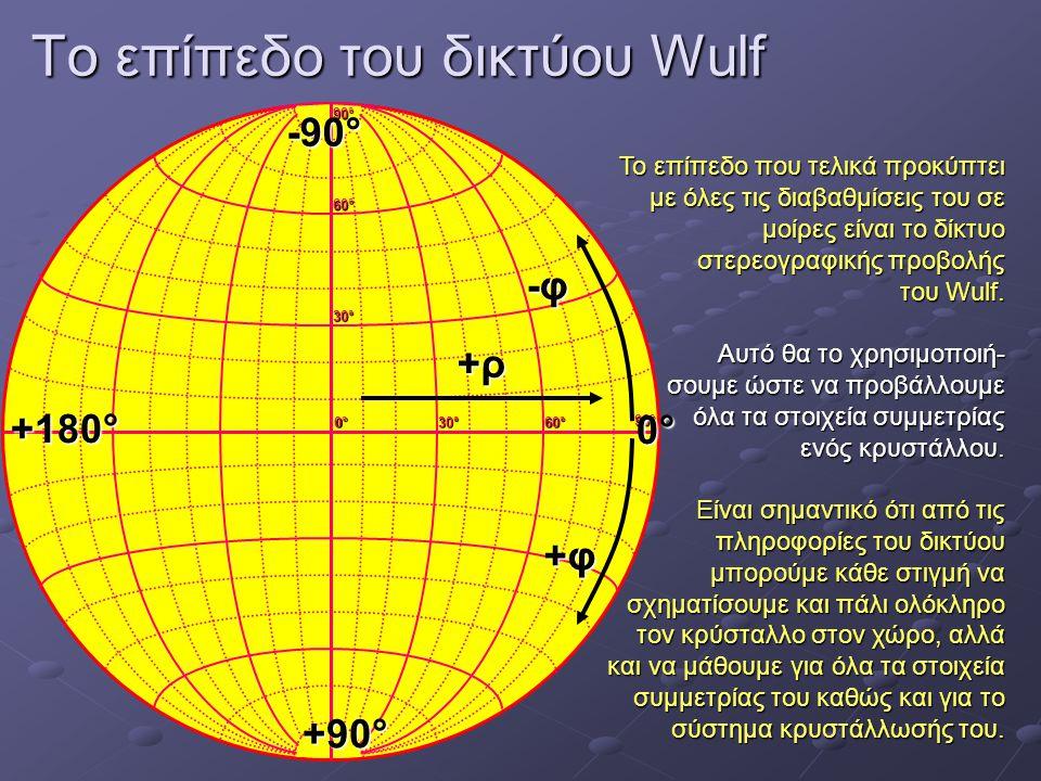 Το επίπεδο του δικτύου Wulf