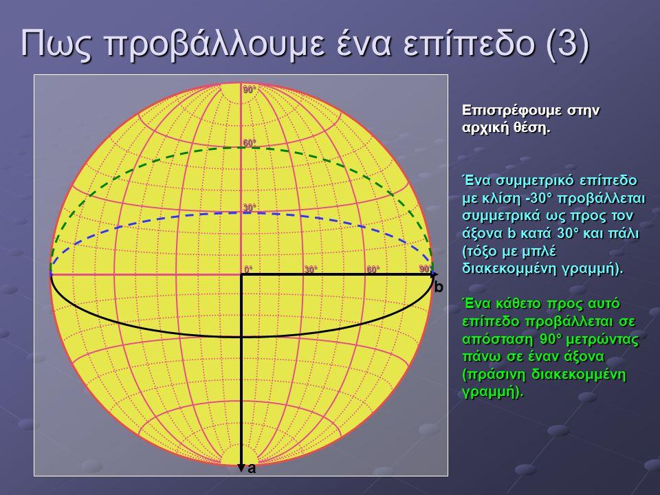 Πως προβάλλουμε ένα επίπεδο (3)