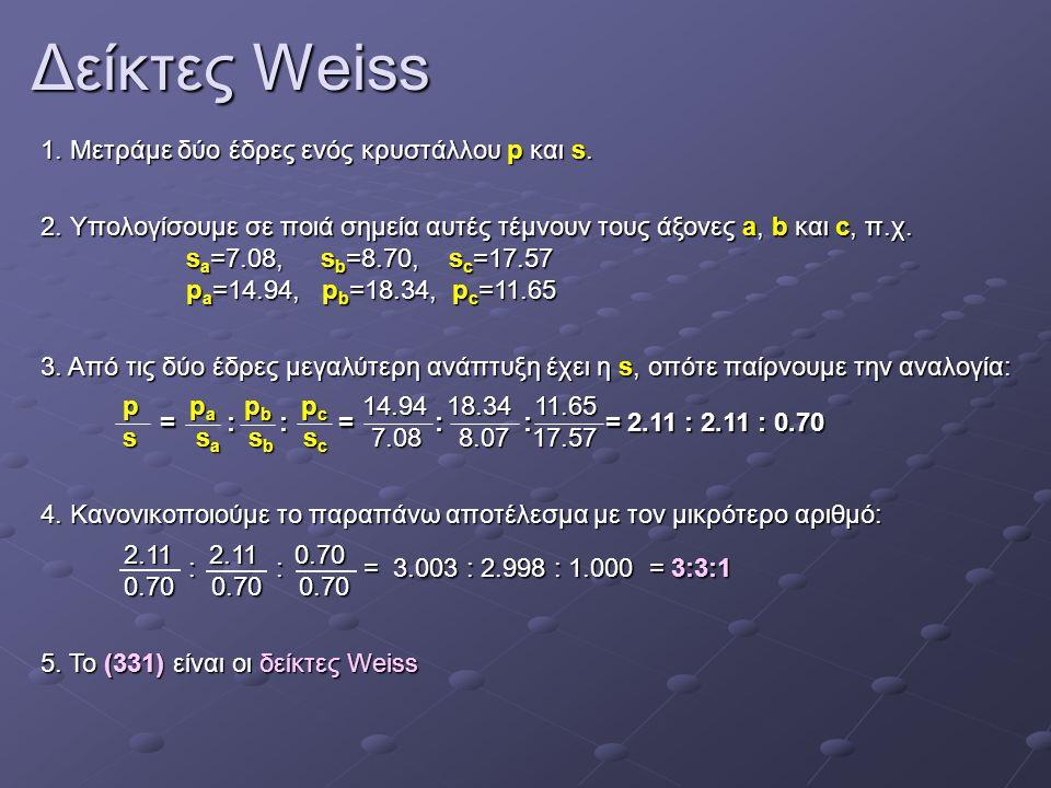 Δείκτες Weiss 1. Μετράμε δύο έδρες ενός κρυστάλλου p και s.