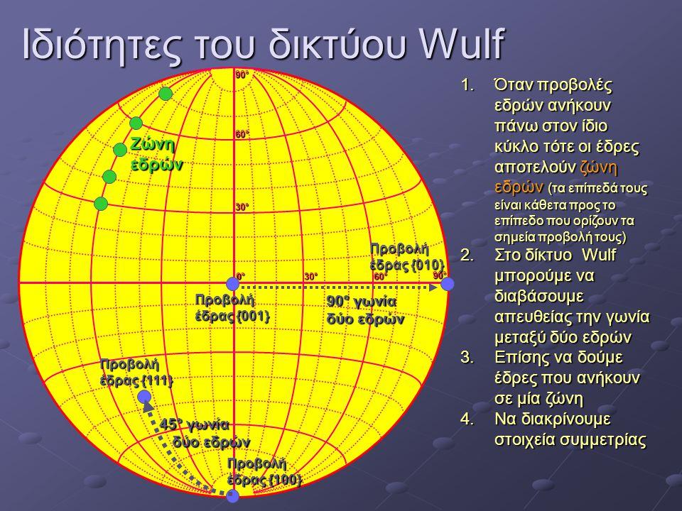 Ιδιότητες του δικτύου Wulf