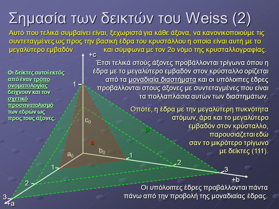 Σημασία των δεικτών του Weiss (2)