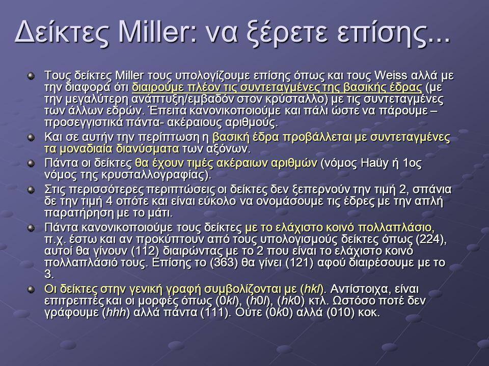 Δείκτες Miller: να ξέρετε επίσης...