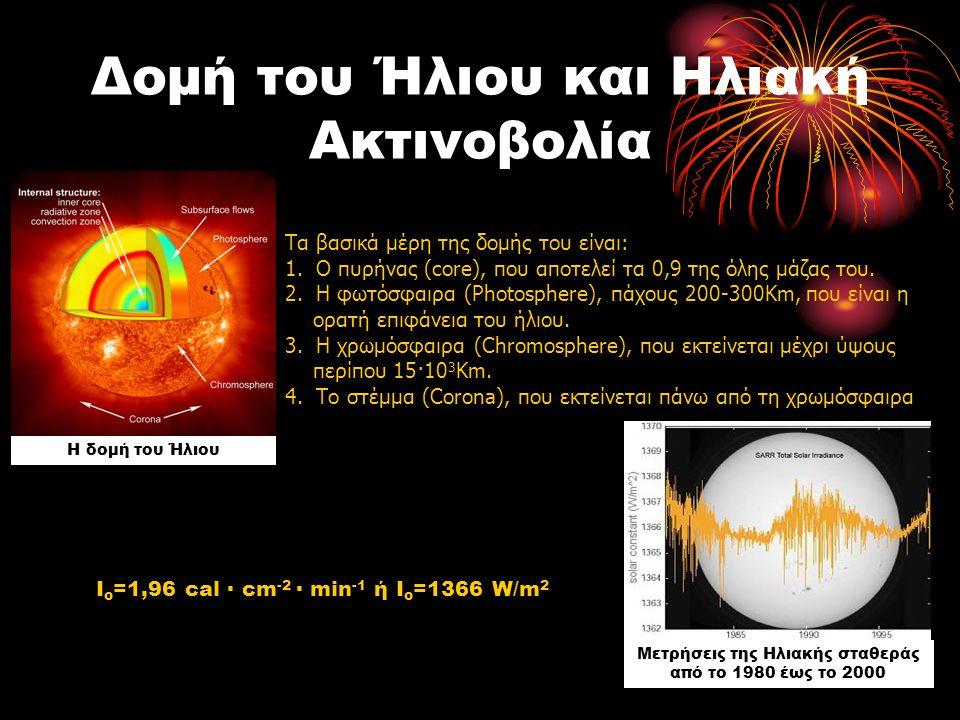Δομή του Ήλιου και Ηλιακή Ακτινοβολία