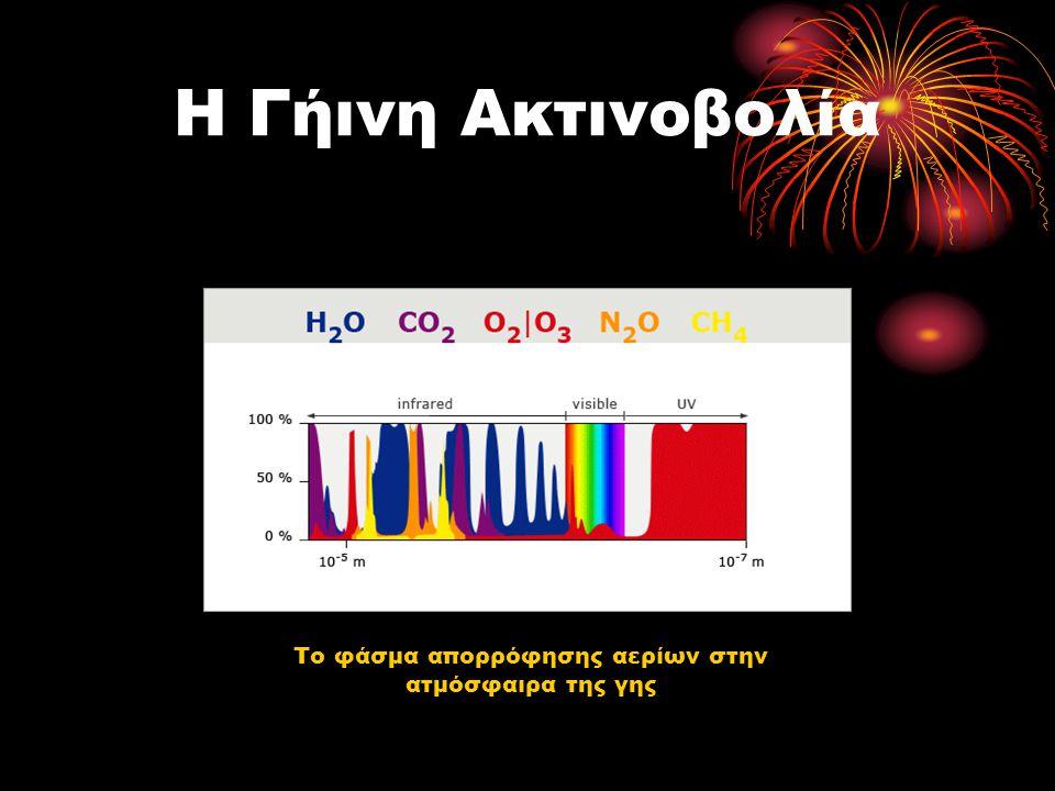 Το φάσμα απορρόφησης αερίων στην ατμόσφαιρα της γης