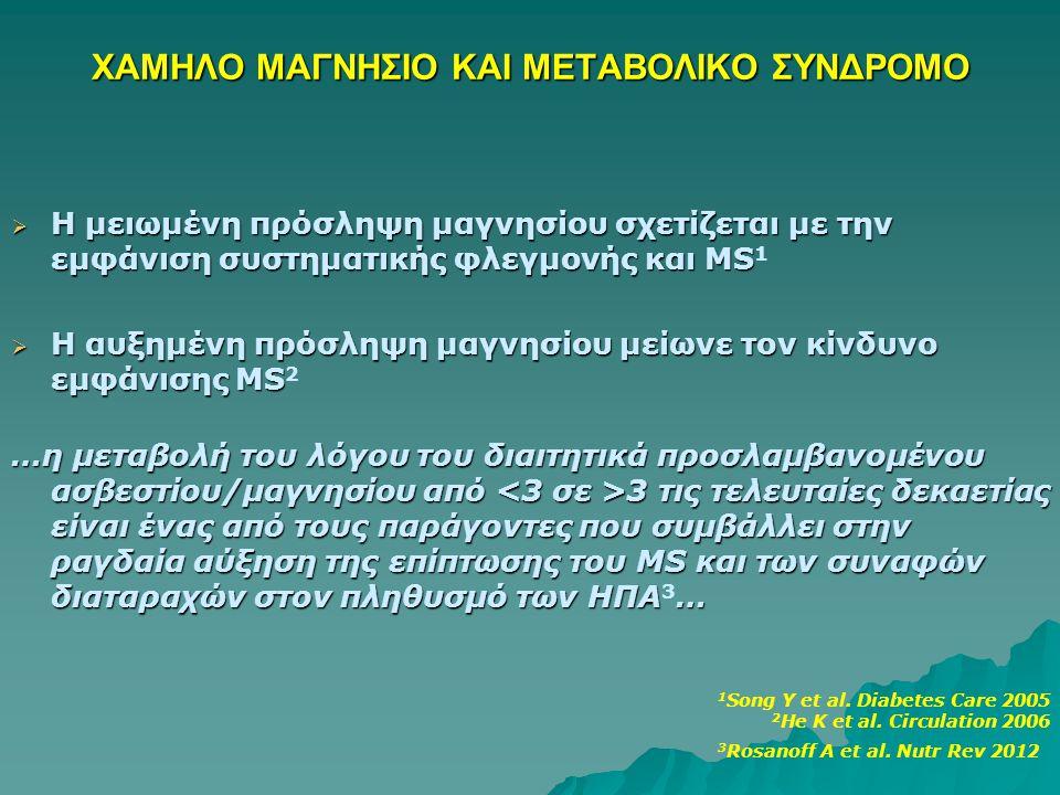 ΧΑΜΗΛΟ ΜΑΓΝΗΣΙΟ ΚΑΙ ΜΕΤΑΒΟΛΙΚΟ ΣΥΝΔΡΟΜΟ