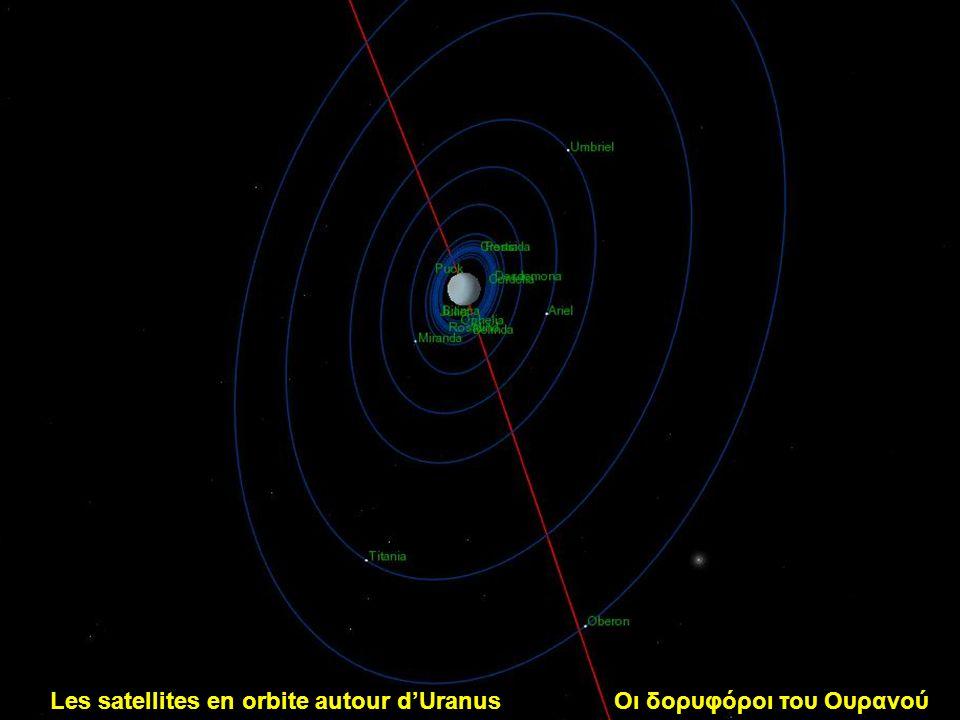 Les satellites en orbite autour d'Uranus Οι δορυφόροι του Ουρανού