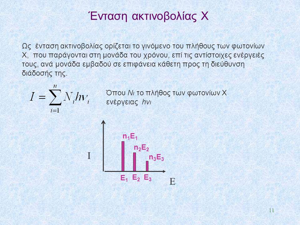 Ένταση ακτινοβολίας Χ Ι Ε