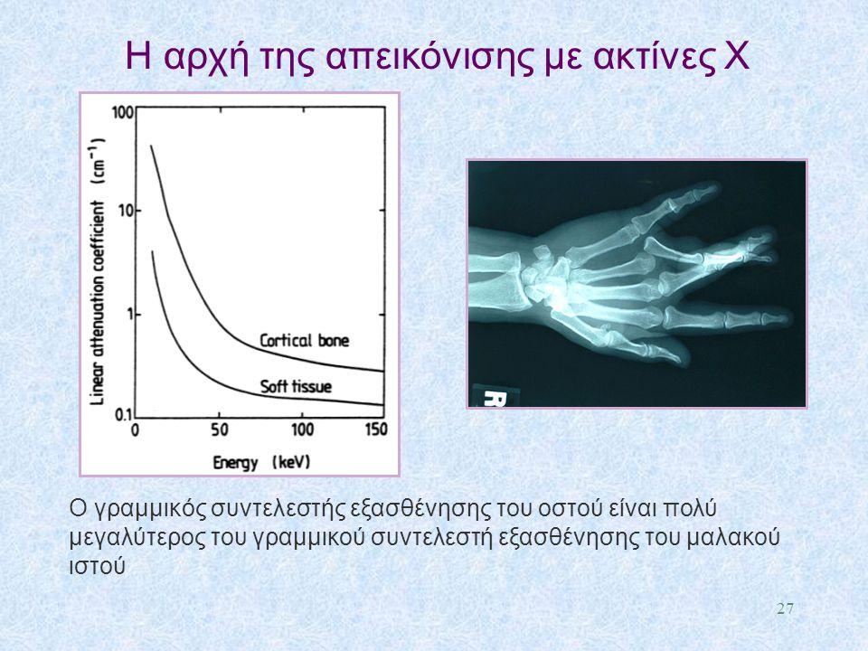 Η αρχή της απεικόνισης με ακτίνες X