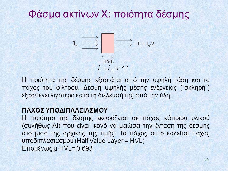 Φάσμα ακτίνων X: ποιότητα δέσμης