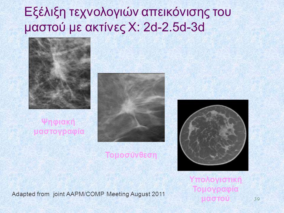 Εξέλιξη τεχνολογιών απεικόνισης του μαστού με ακτίνες X: 2d-2.5d-3d