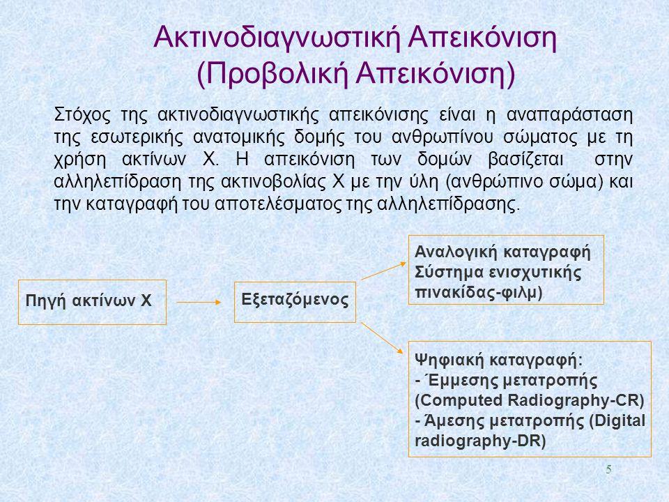 Ακτινοδιαγνωστική Απεικόνιση (Προβολική Απεικόνιση)