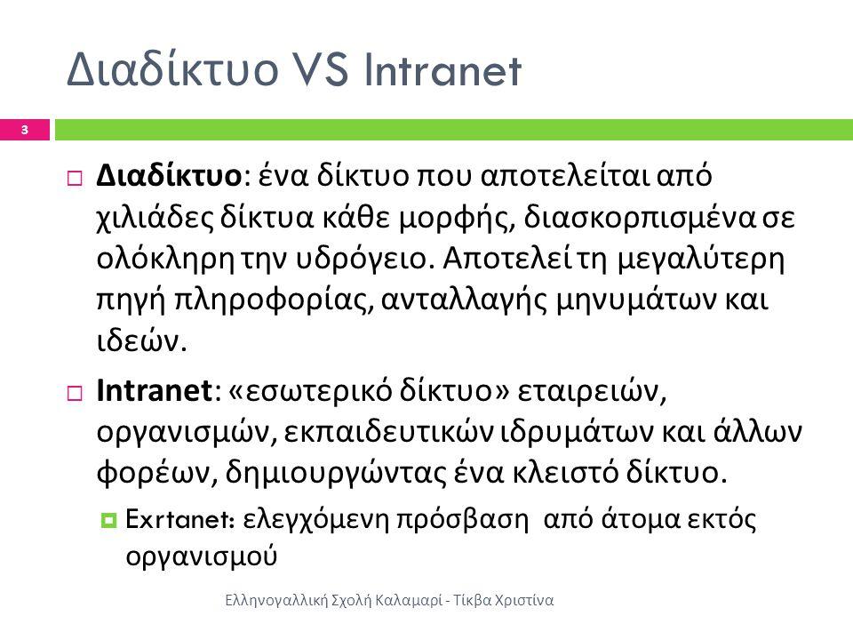 Διαδίκτυο VS Intranet