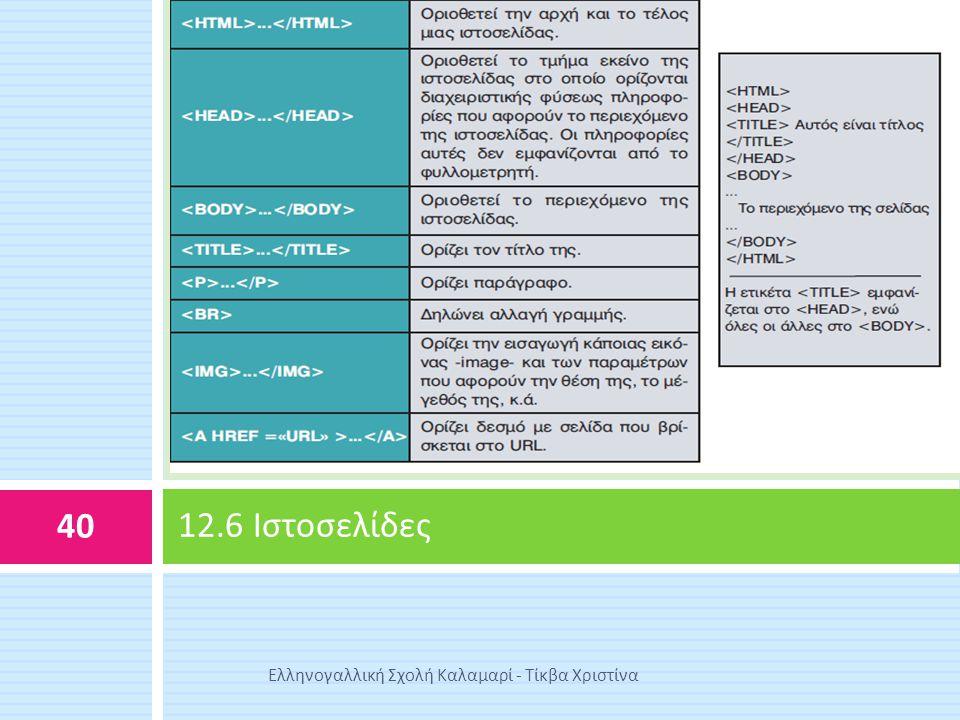 12.6 Ιστοσελίδες Ελληνογαλλική Σχολή Καλαμαρί - Τίκβα Χριστίνα