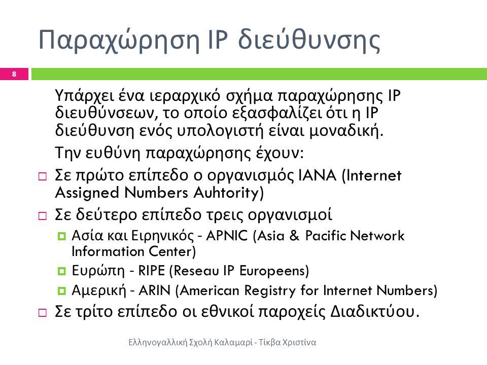 Παραχώρηση IP διεύθυνσης