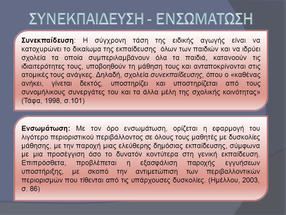 ΣΥΝΕΚΠΑΙΔΕΥΣΗ - ΕΝΣΩΜΑΤΩΣΗ