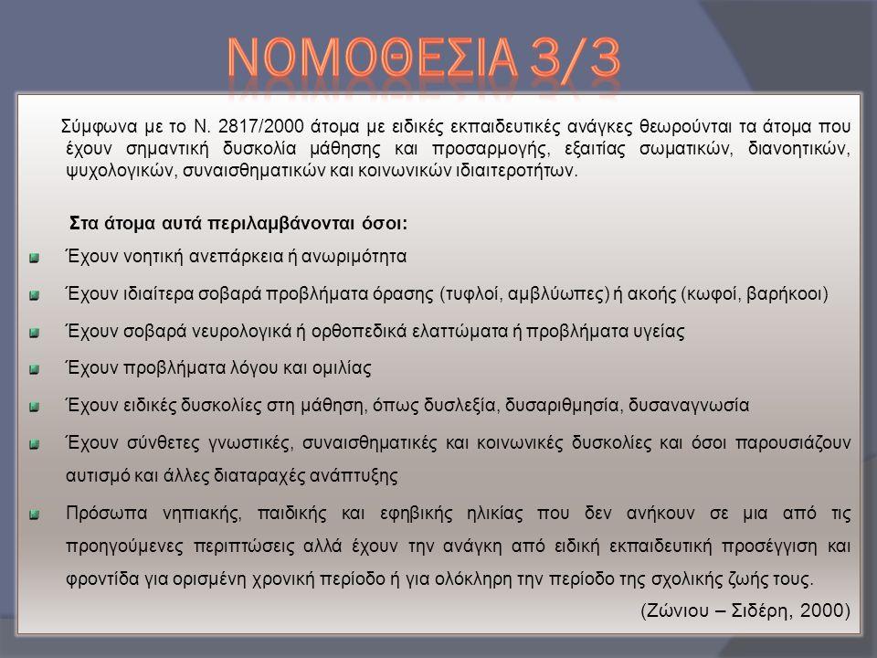 ΝΟΜΟΘΕΣΙΑ 3/3 (Ζώνιου – Σιδέρη, 2000)