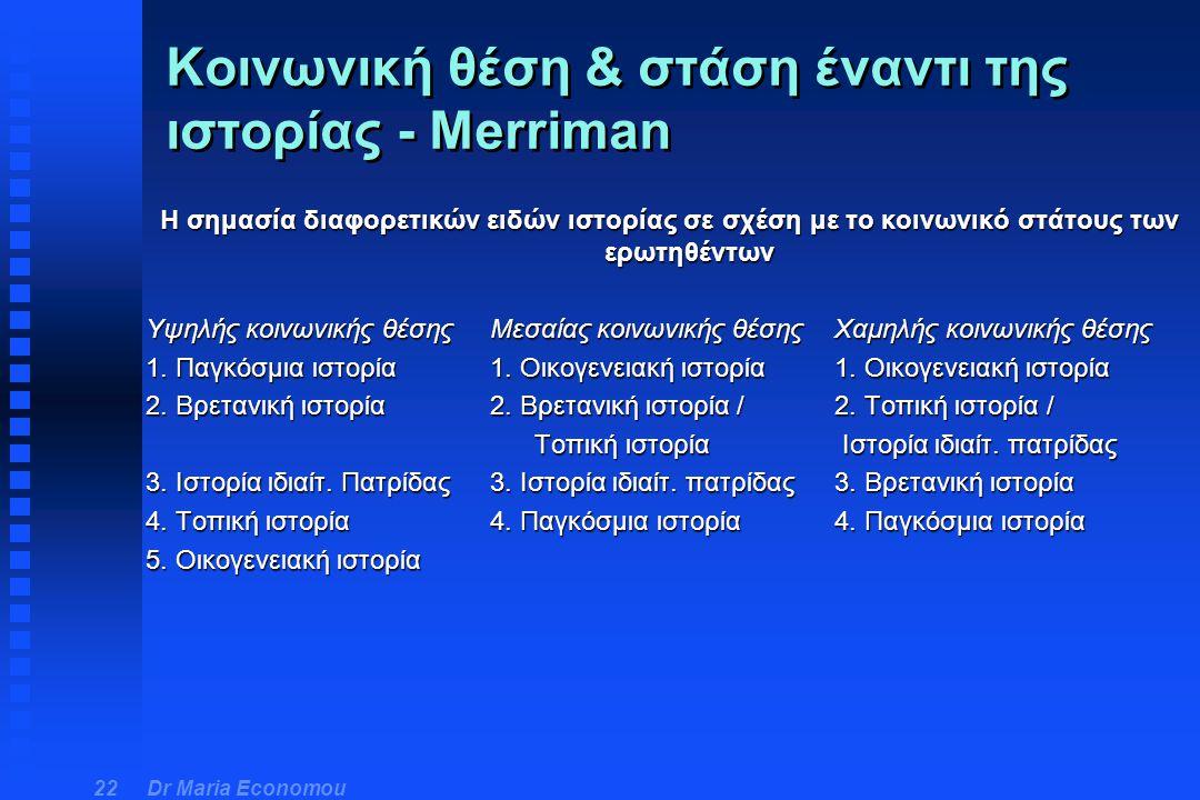 Κοινωνική θέση & στάση έναντι της ιστορίας - Merriman