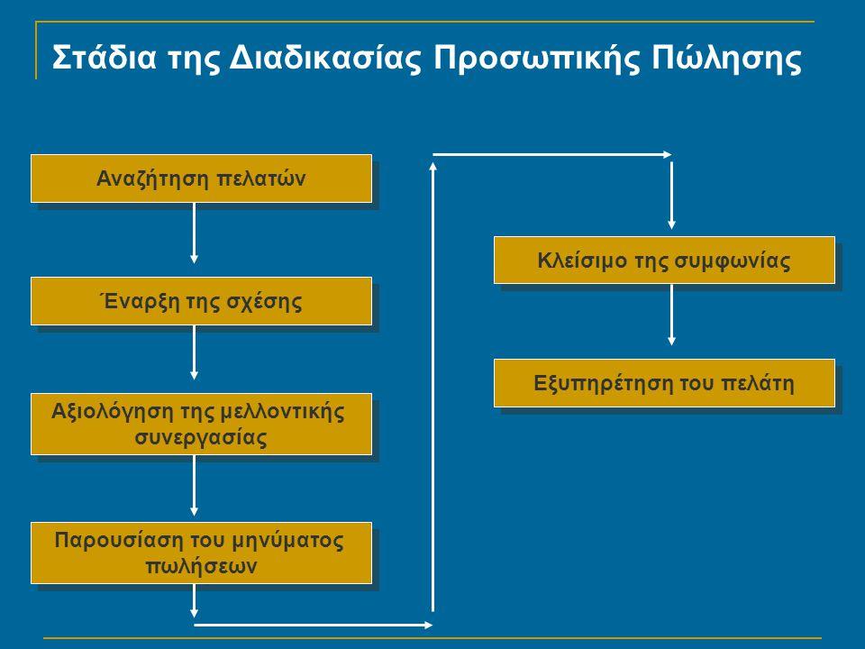 Στάδια της Διαδικασίας Προσωπικής Πώλησης