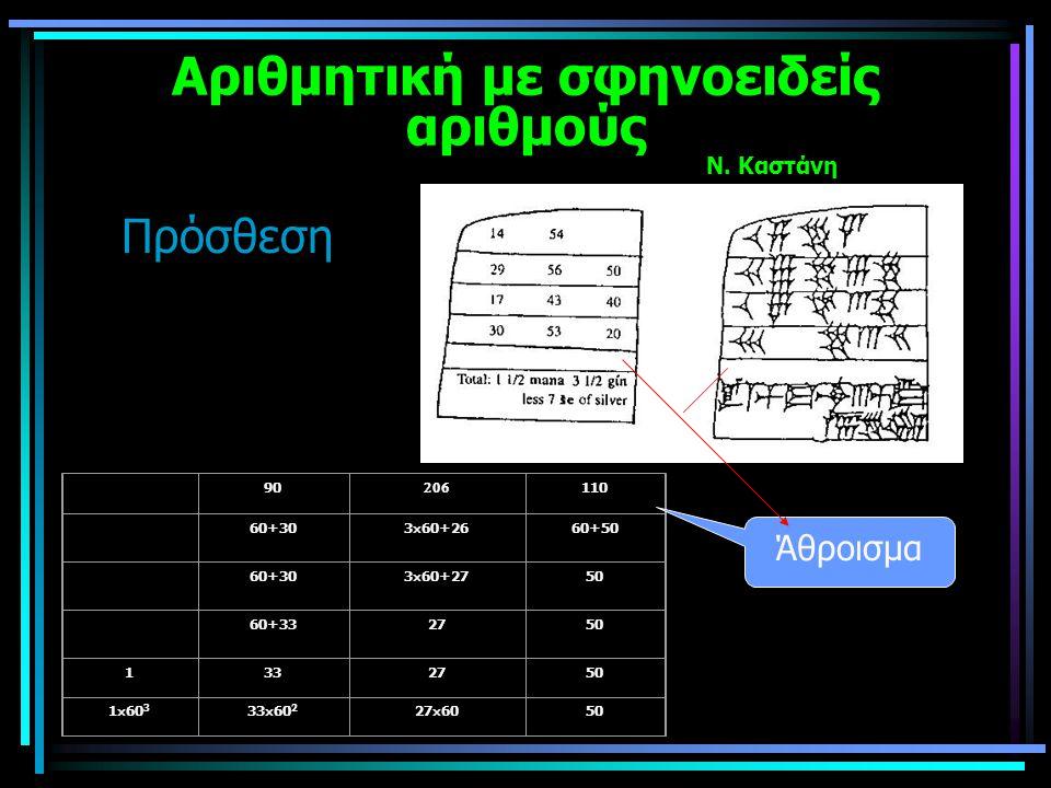 Αριθμητική με σφηνοειδείς αριθμούς Ν. Καστάνη