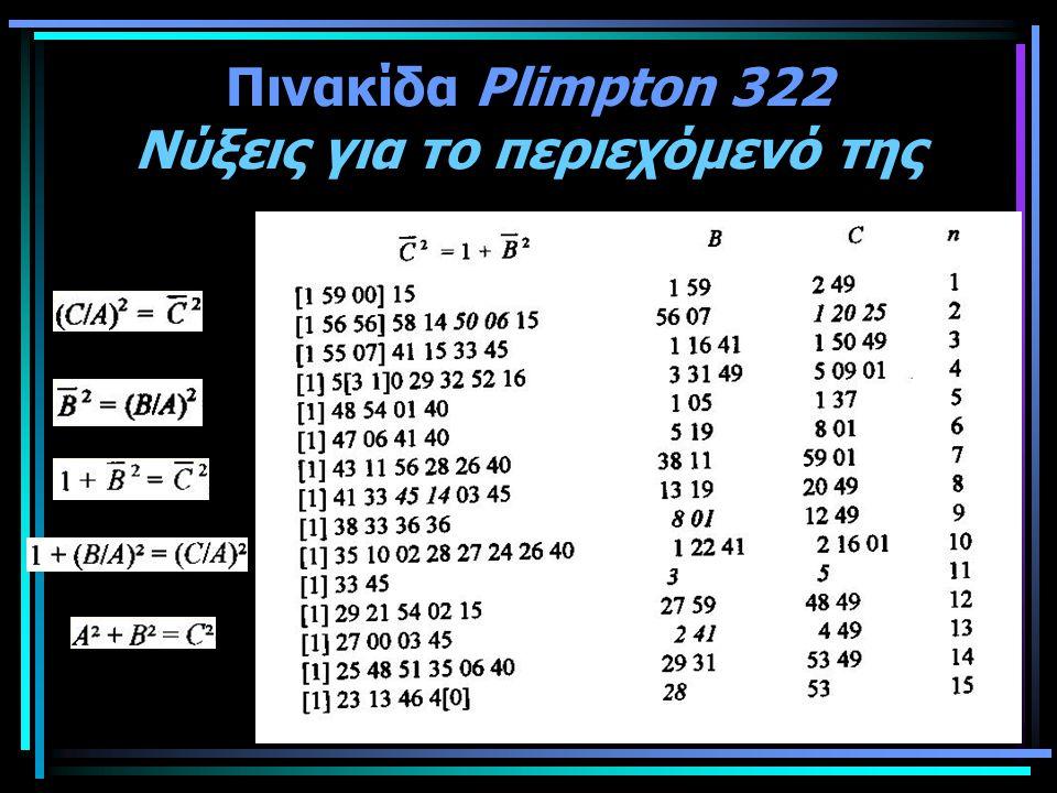 Πινακίδα Plimpton 322 Νύξεις για το περιεχόμενό της