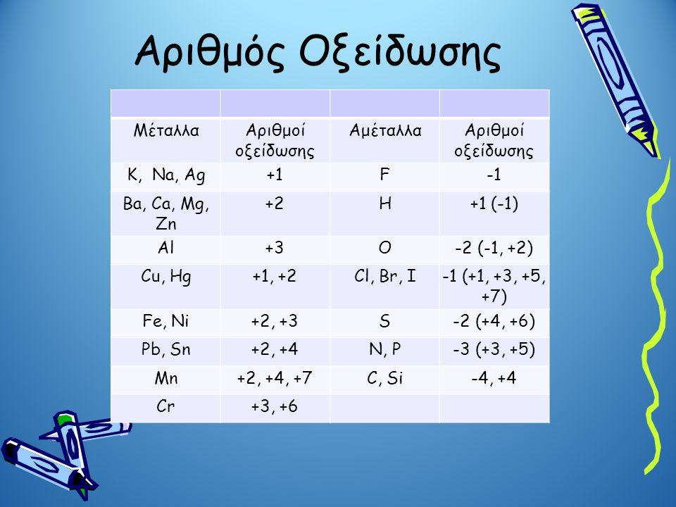 Αριθμός Οξείδωσης Μέταλλα Αριθμοί οξείδωσης Αμέταλλα K, Na, Ag +1 F -1