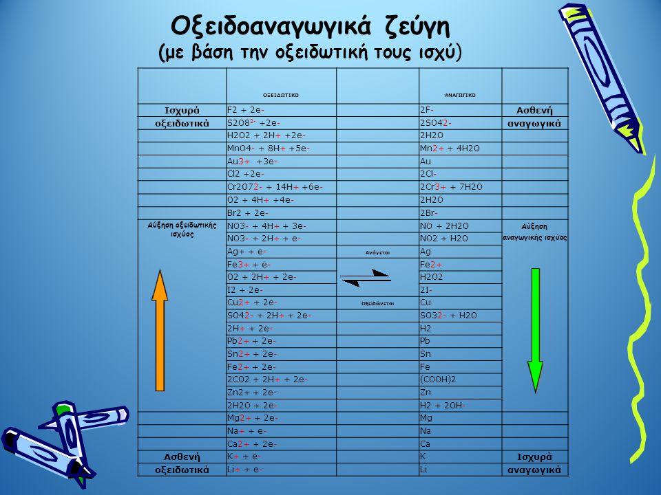 Οξειδοαναγωγικά ζεύγη (με βάση την οξειδωτική τους ισχύ)