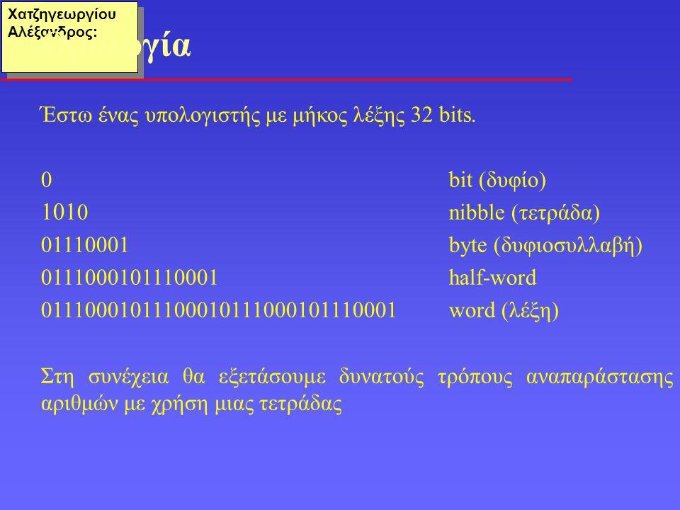 Ορολογία Έστω ένας υπολογιστής με μήκος λέξης 32 bits. 0 bit (δυφίο)