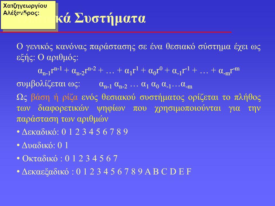 αn-1rn-1 + αn-2rn-2 + … + α1r1 + α0r0 + α-1r-1 + … + α-mr-m