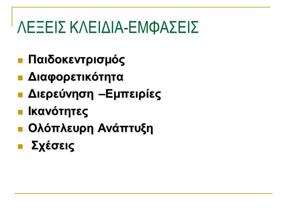 ΛΕΞΕΙΣ ΚΛΕΙΔΙΑ-ΕΜΦΑΣΕΙΣ