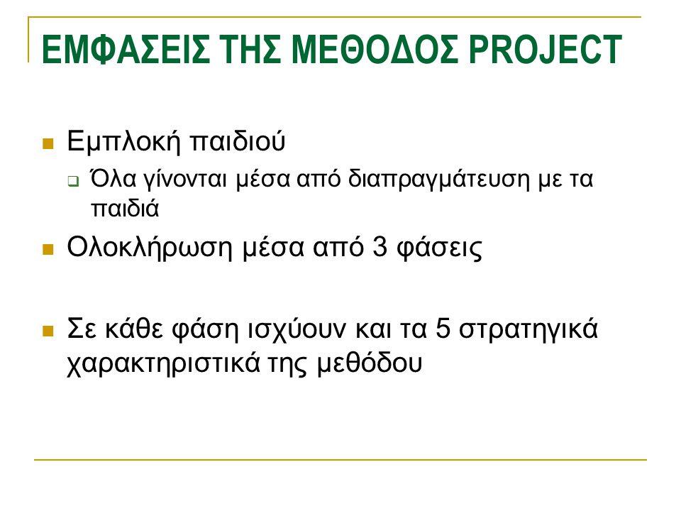ΕΜΦΑΣΕΙΣ ΤΗΣ ΜΕΘΟΔΟΣ PROJECT