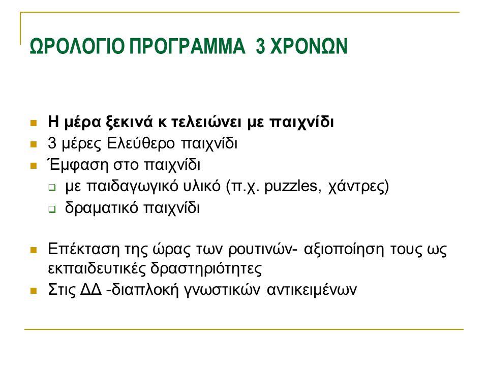 ΩΡΟΛΟΓΙΟ ΠΡΟΓΡΑΜΜΑ 3 ΧΡΟΝΩΝ