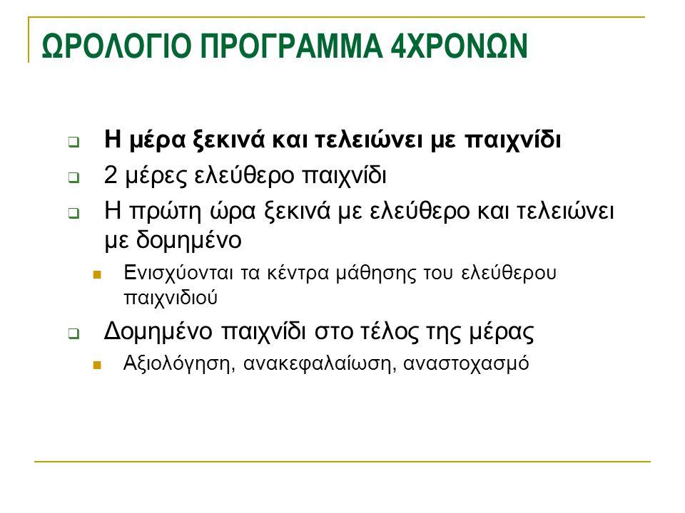 ΩΡΟΛΟΓΙΟ ΠΡΟΓΡΑΜΜΑ 4ΧΡΟΝΩΝ