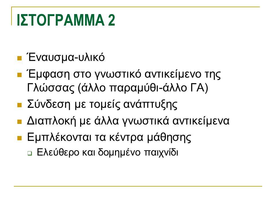 ΙΣΤΟΓΡΑΜΜΑ 2 Έναυσμα-υλικό