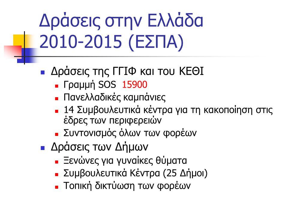Δράσεις στην Ελλάδα 2010-2015 (ΕΣΠΑ)
