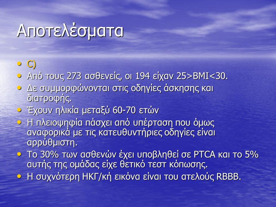 Αποτελέσματα C) Από τους 273 ασθενείς, οι 194 είχαν 25>ΒΜΙ<30.