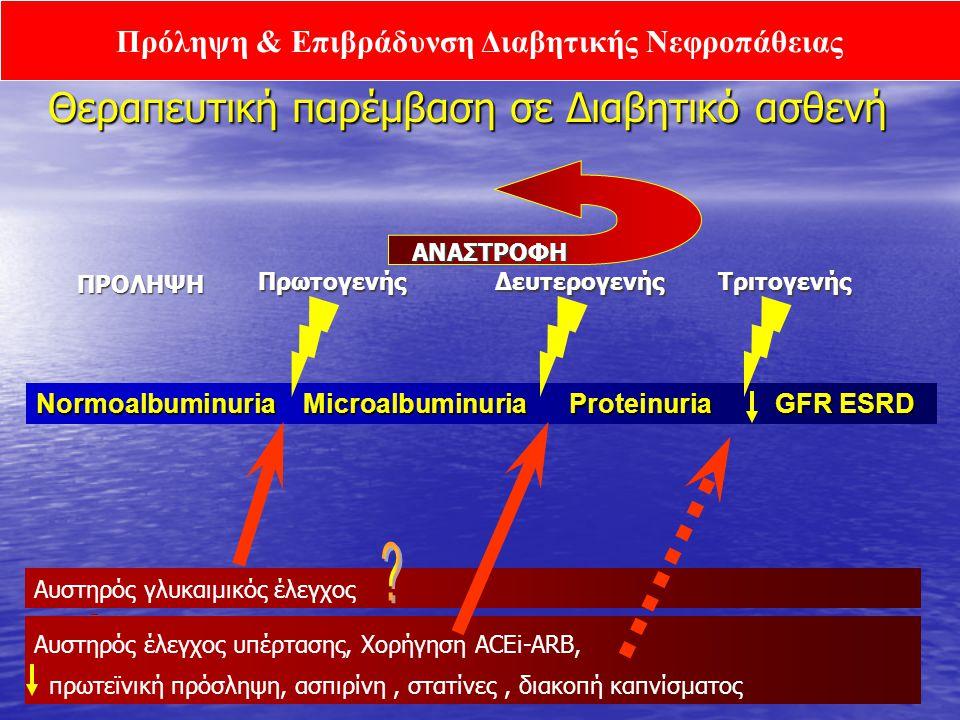 Θεραπευτική παρέμβαση σε Διαβητικό ασθενή