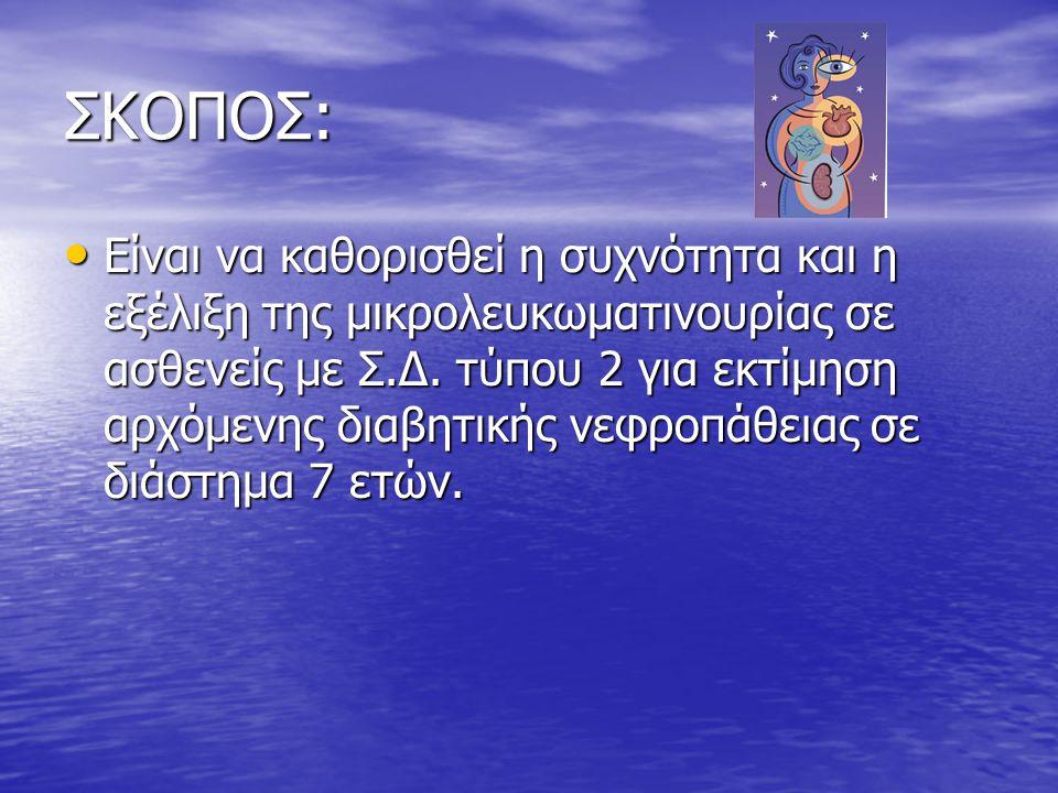 ΣΚΟΠΟΣ: