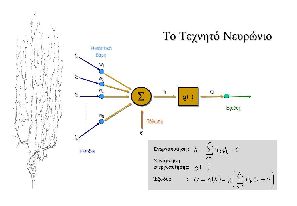 Το Τεχνητό Νευρώνιο Σ g( ) Συναπτικά Βάρη ξ1 w1 ξ2 w2 w3 h O ξ3 Έξοδος